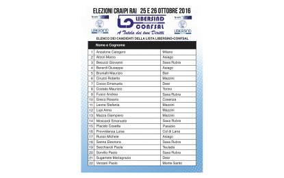Volantino candidati Libersind nella CRAIPI RAI